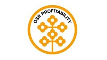 Real Results: OSR Profitability
